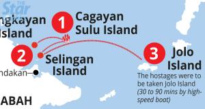 TheStarMy infograph Abu Sayyaf plan
