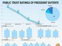 BWorld SWS Trust ratings