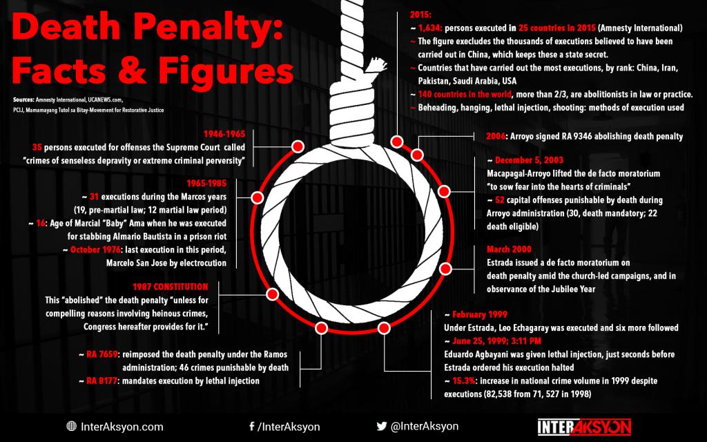 SONA 2017 | Watch: Duterte prods Congress on death penalty