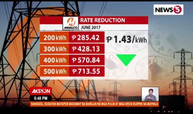 Lower June 2017 electricity bill