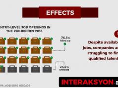Jobs matching problem infograph