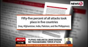 US State Dept terrorism in PH