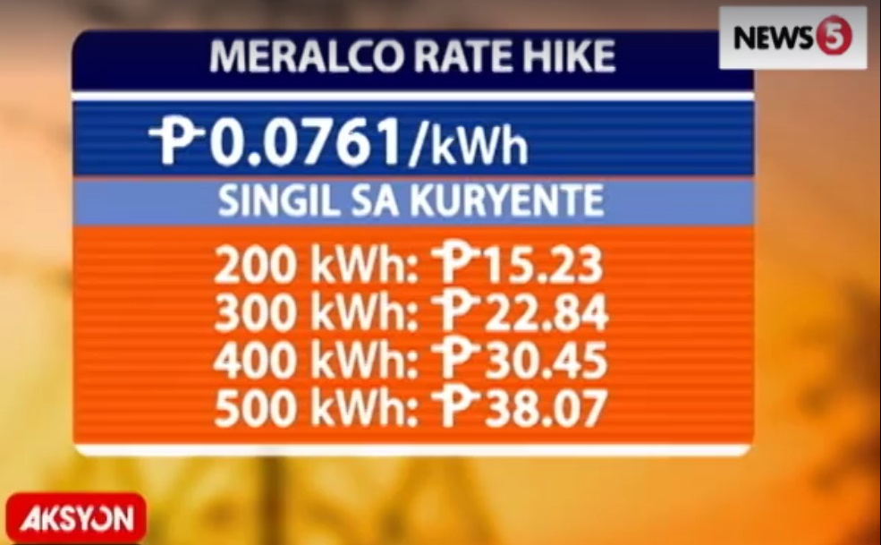 Watch meralco to hike rates interaksyon for Gardening rates per hour 2018
