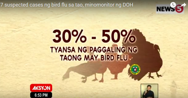 H5N6 survival rate