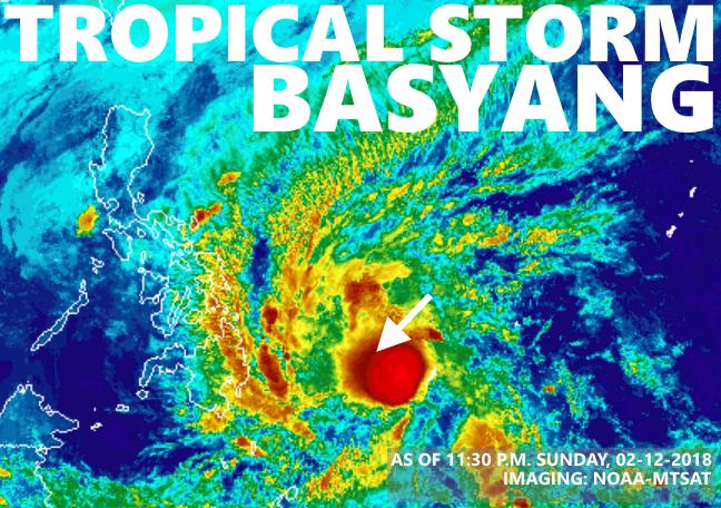 TS_Basyang_NOAA_plot_1130pm
