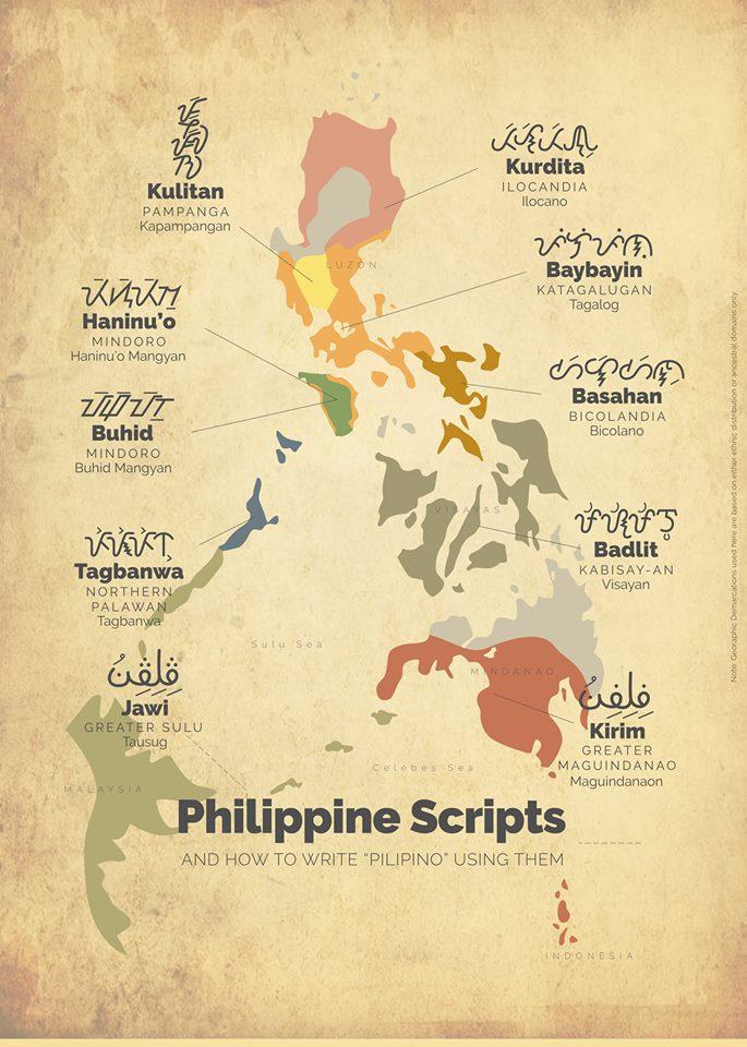 Philippine Scripts 1