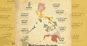 Philippine scripts