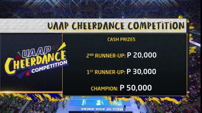 UAAP Cheerdance 2018 prizes