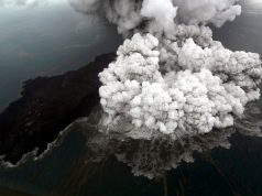 Anak Krakatau Interaksyon