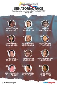 Top 12 in Senate race
