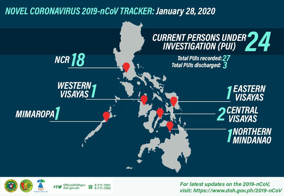 DOH infographic on 2019 nCoV