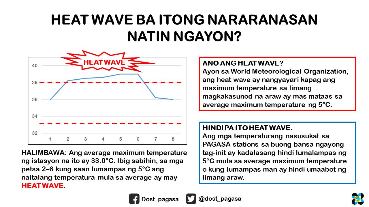 PAGASA heat wave